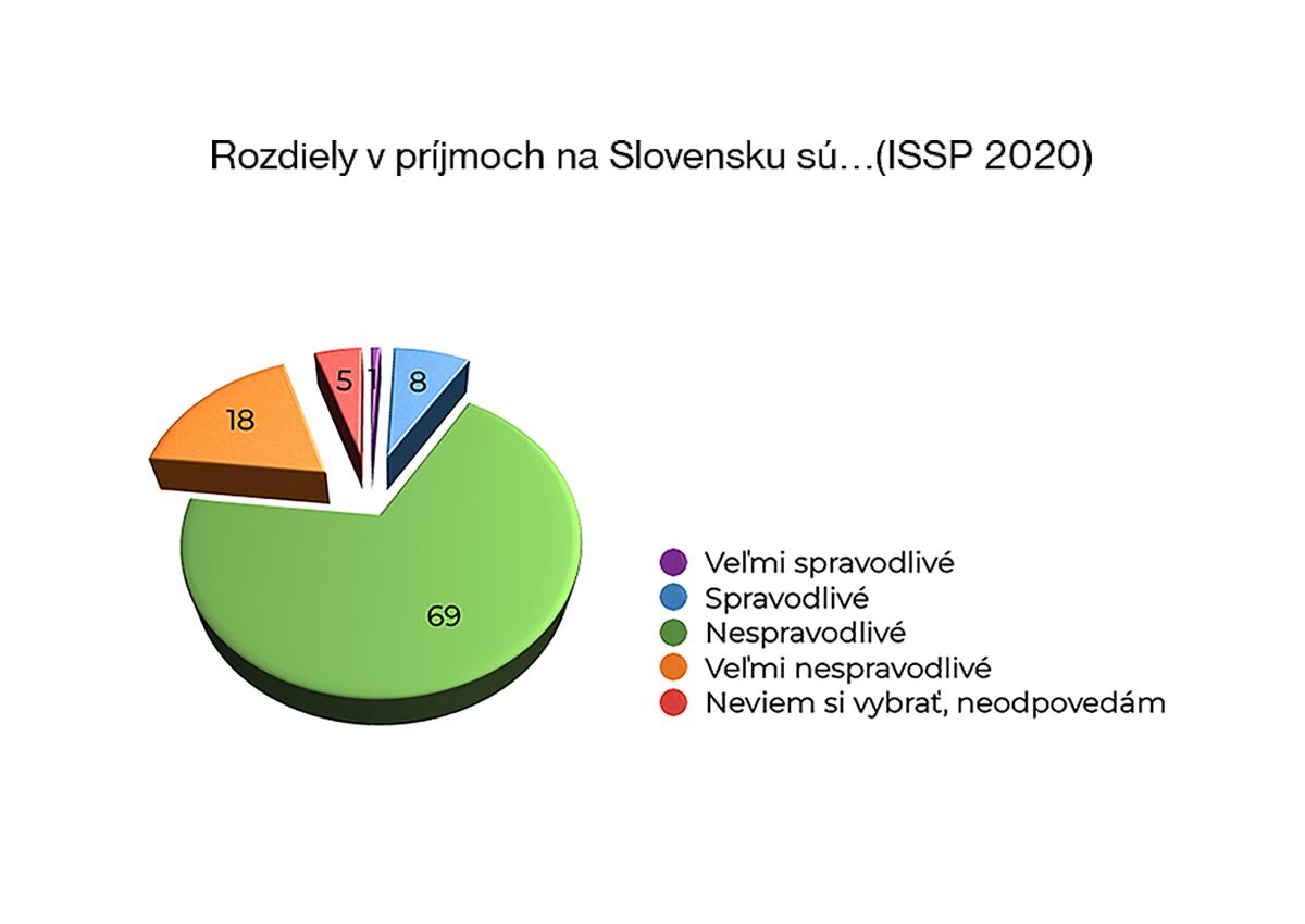 www.sav.sk